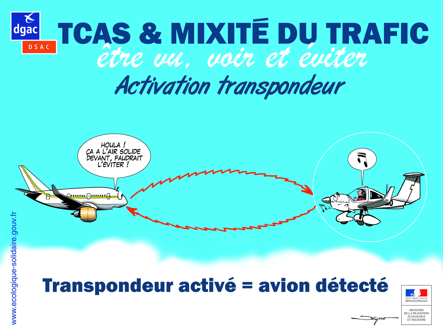Activation transpondeur
