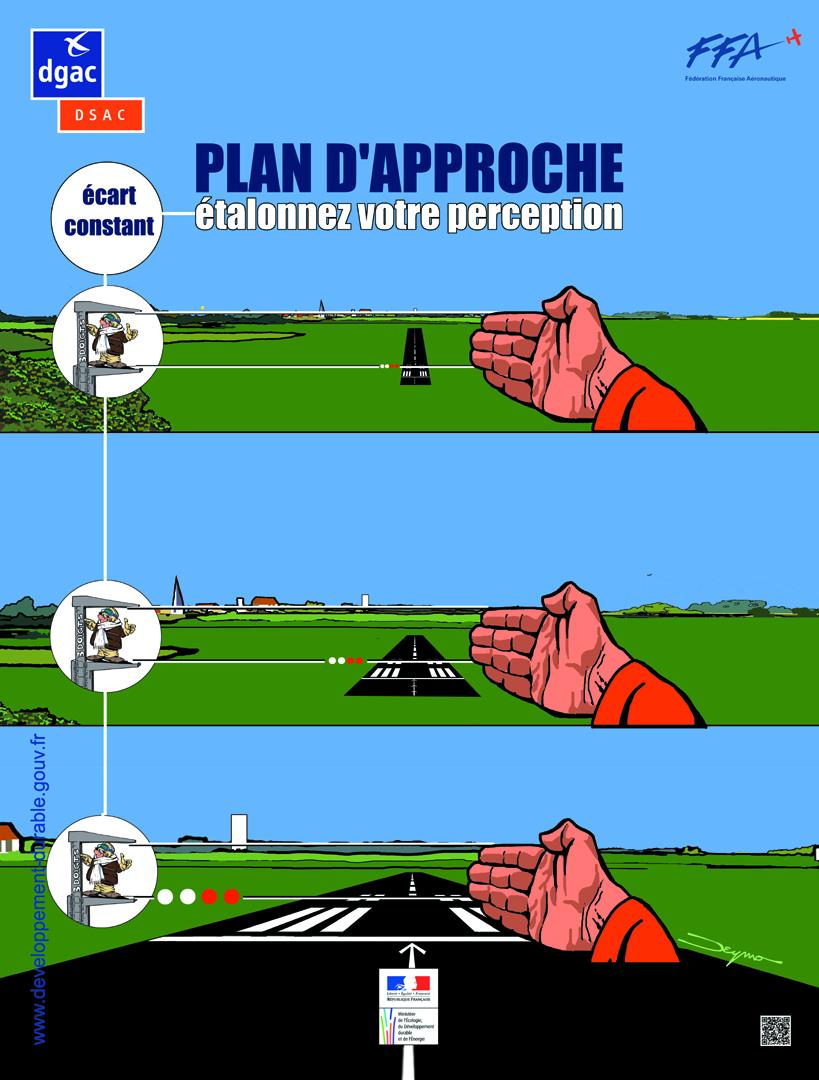 Plan d'approche étalonnez votre perception